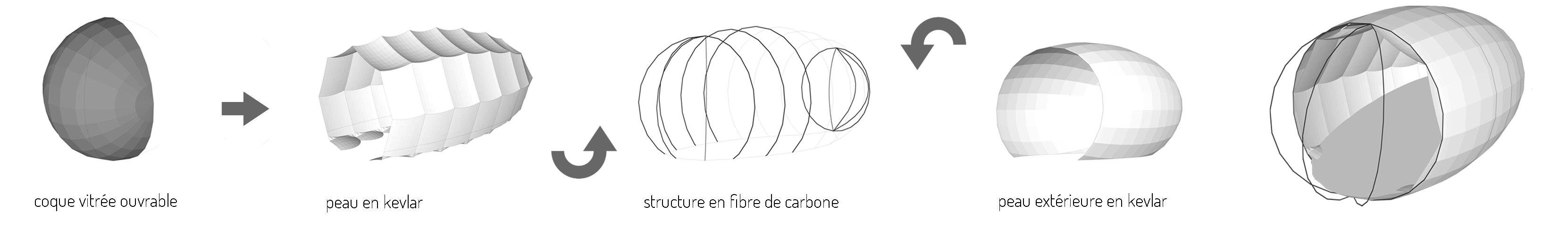 Axonométrie de la structure des cocons, ossature en fibre de carbone et double épaisseur de kevlar pour assurer une bonne isolation thermique des modules.